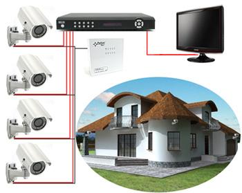 monitoring wizyjny cctv, IP - Częstochowa
