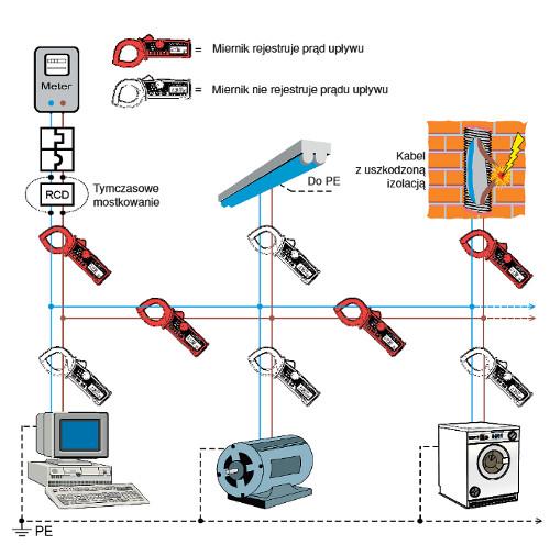 montaż elektryki - Częstochowa